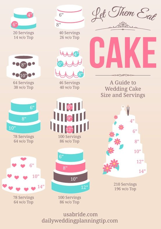 15 indispensable wedding infographics you absolutely need to save 0 comments junglespirit Images