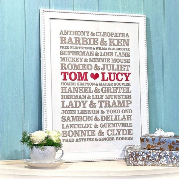 Diy Wedding Gift Ideas For Parents : Add to your bridal party decor with a personalized poster celebrating ...