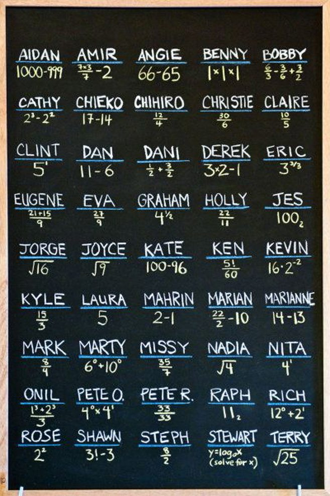 10 unique seating chart ideas your guests will love weddingbells junglespirit Choice Image